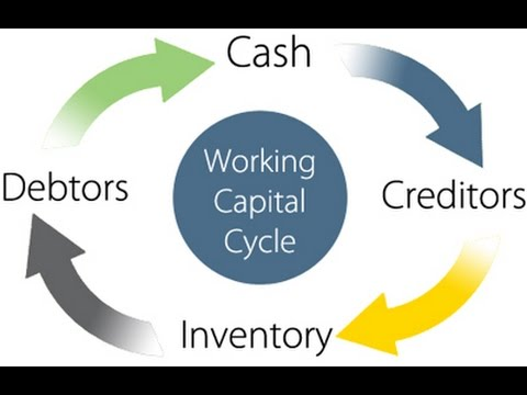 Can negative working capital be good for your business?